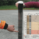 A lacustrine sediment core taken from the field http://www.lakescientist.com/wp-content/uploads/2014/10/lake-paringa-sediment-core.png