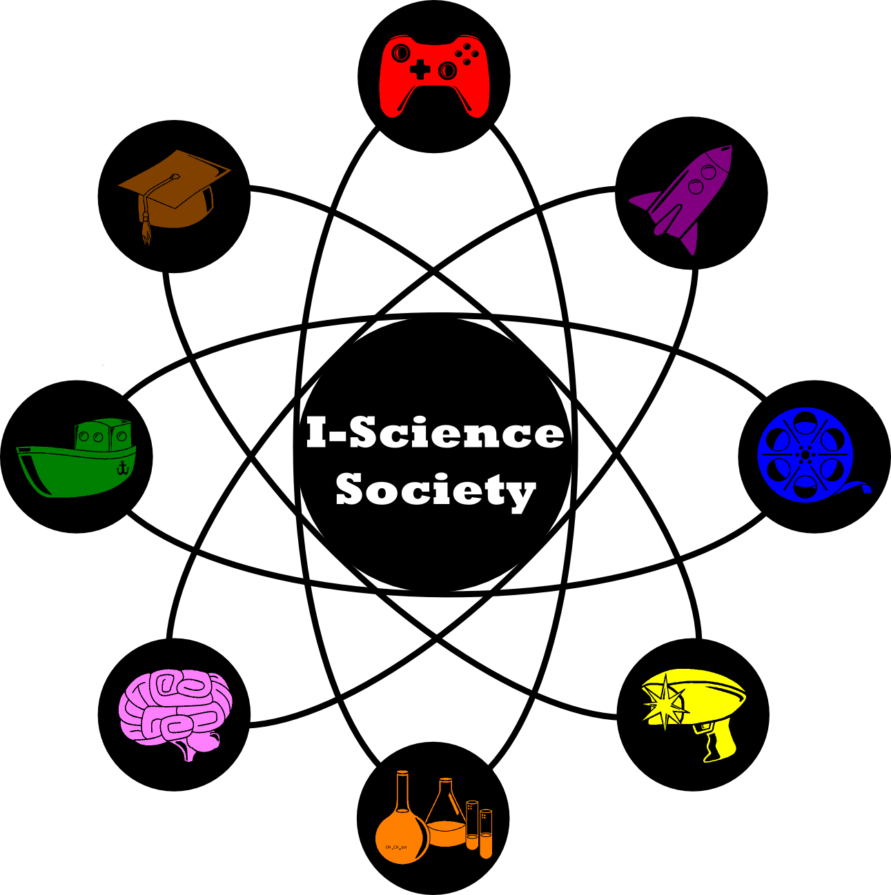 The I Science Society University Of Leicester The Society Essentially  Brings All The Years Of The