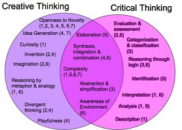 Creative vs. Critical Thinking