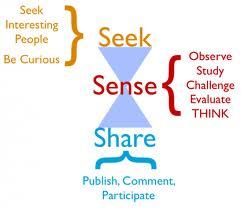 Seek Sense & Share