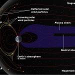 Image depicting the structure of Earth's magnetosphere